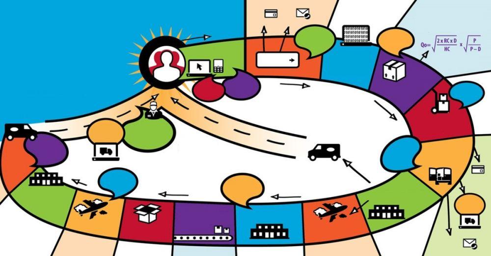 этапы разработки бизнес процесса