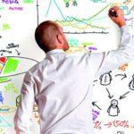 Основы бизнес управления