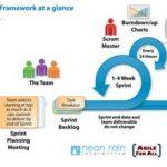 Основы управления бизнес-процессами