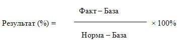 Формула KPI